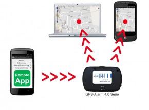 GPS-Alarm 4.0 Professional ECO FLEX